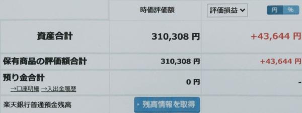 2021-04-11楽天証券【つみたてNISA】ファンド合計時価評価額