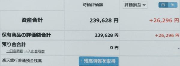 2021-05-09楽天証券【つみたてNISA】ファンド合計時価評価額